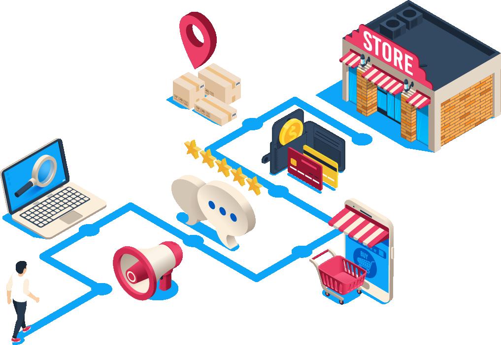 Marketing Digital Store